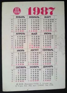 kalendar 1987